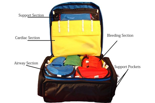 Thomas Emergency Medical Pack.jpg